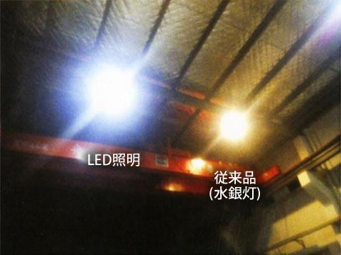 高輝度LED照明と従来品の比較